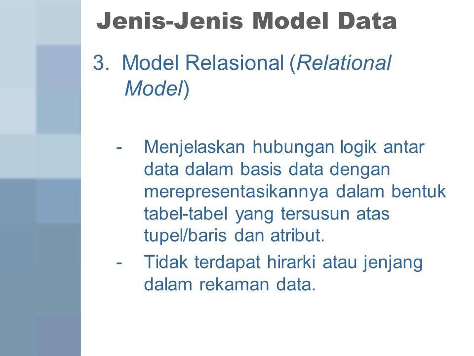 Jenis-Jenis Model Data