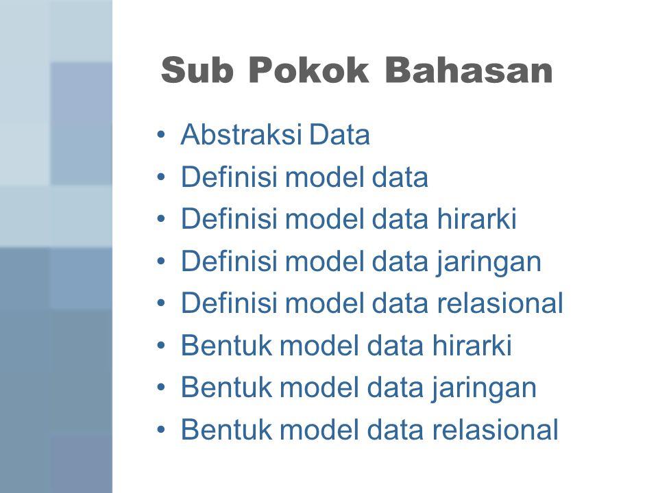 Sub Pokok Bahasan Abstraksi Data Definisi model data