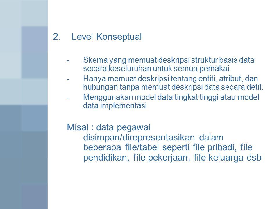 Level Konseptual Skema yang memuat deskripsi struktur basis data secara keseluruhan untuk semua pemakai.