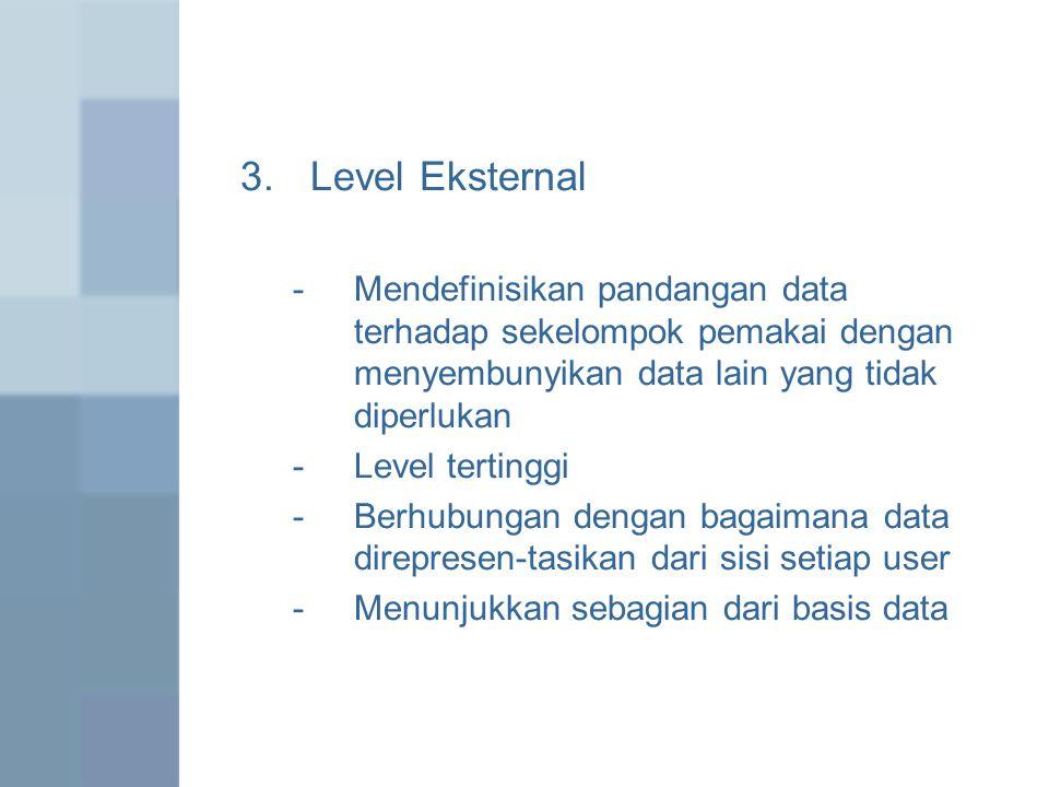 Level Eksternal Mendefinisikan pandangan data terhadap sekelompok pemakai dengan menyembunyikan data lain yang tidak diperlukan.