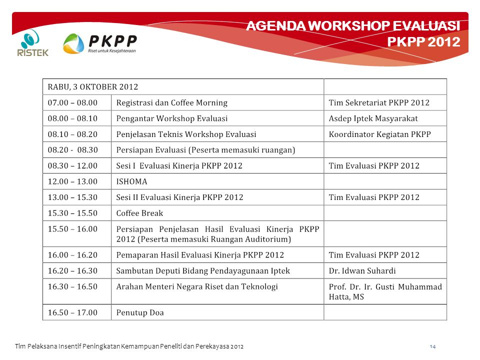 AGENDA WORKSHOP EVALUASI