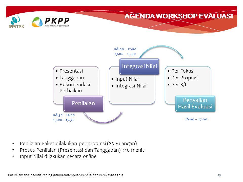 EVALUASI PKPP 2012 Tim Pelaksana Insentif Peningkatan Kemampuan Peneliti dan Perekayasa 2012