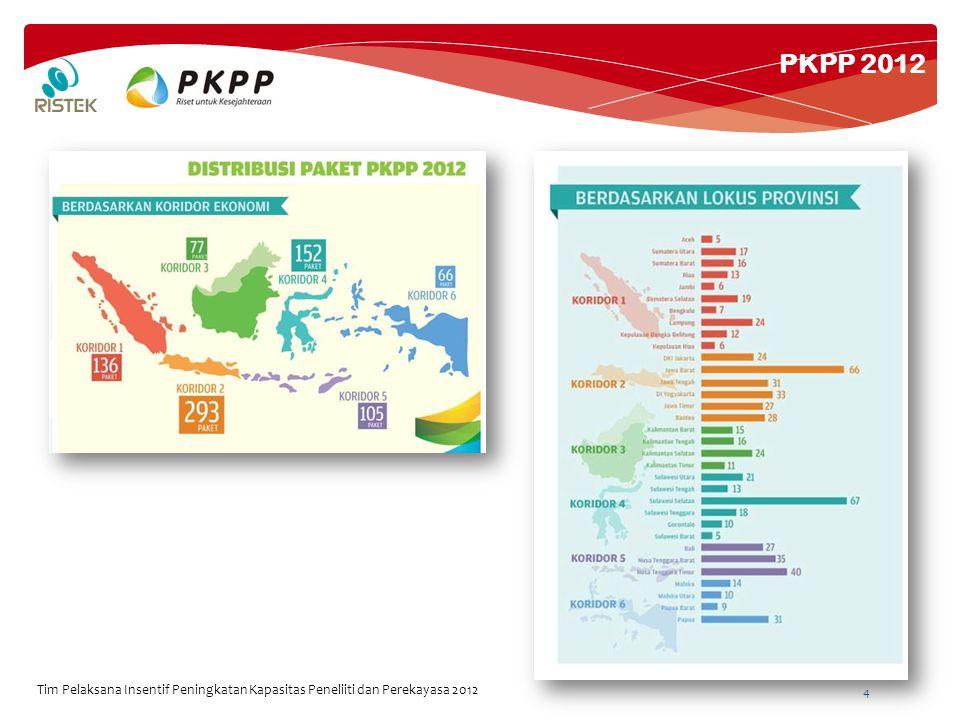 PKPP 2012 Tim Pelaksana Insentif Peningkatan Kapasitas Peneliiti dan Perekayasa 2012