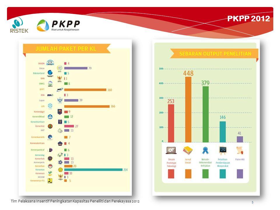 KICK OFF MEETING PKPP 2012 Tim Pelaksana Insentif Peningkatan Kapasitas Peneliiti dan Perekayasa 2012.