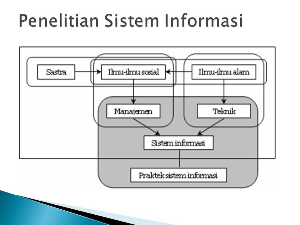 Penelitian Sistem Informasi