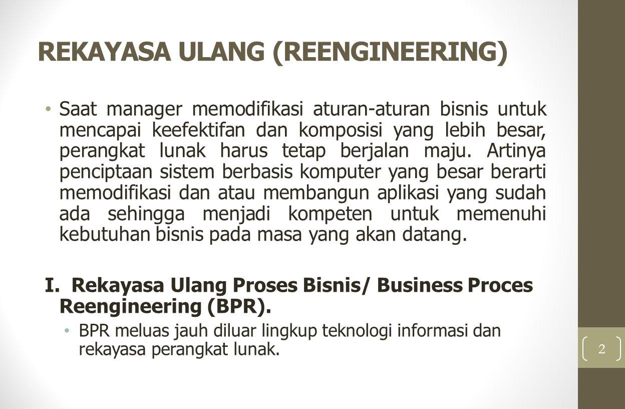 REKAYASA ULANG (REENGINEERING)
