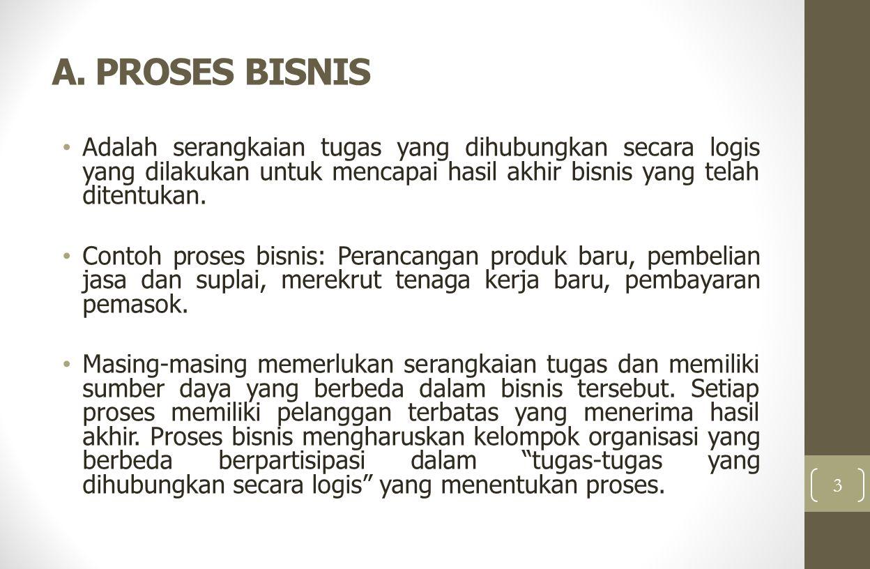 A. PROSES BISNIS Adalah serangkaian tugas yang dihubungkan secara logis yang dilakukan untuk mencapai hasil akhir bisnis yang telah ditentukan.