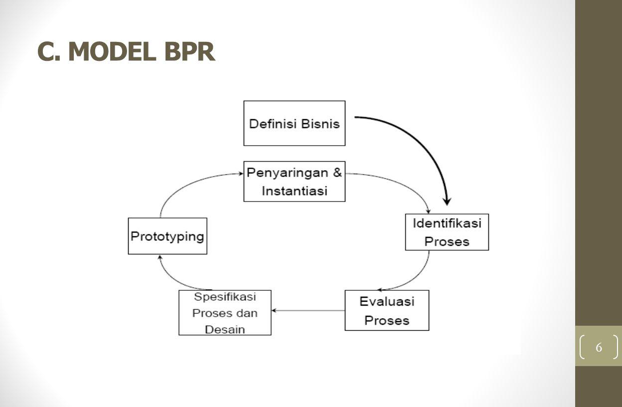 C. MODEL BPR