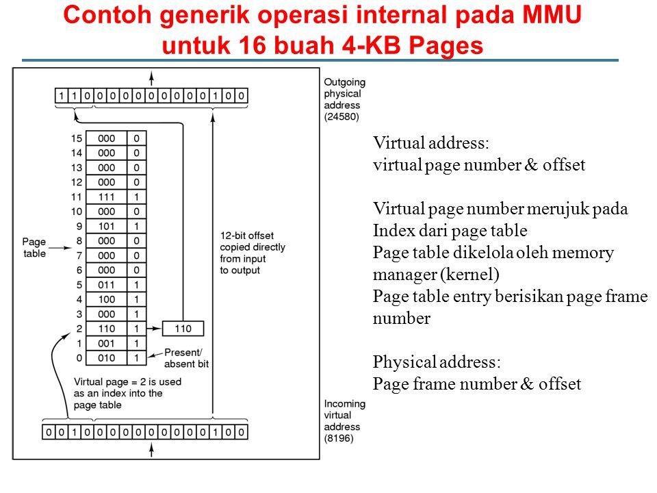 Contoh generik operasi internal pada MMU untuk 16 buah 4-KB Pages