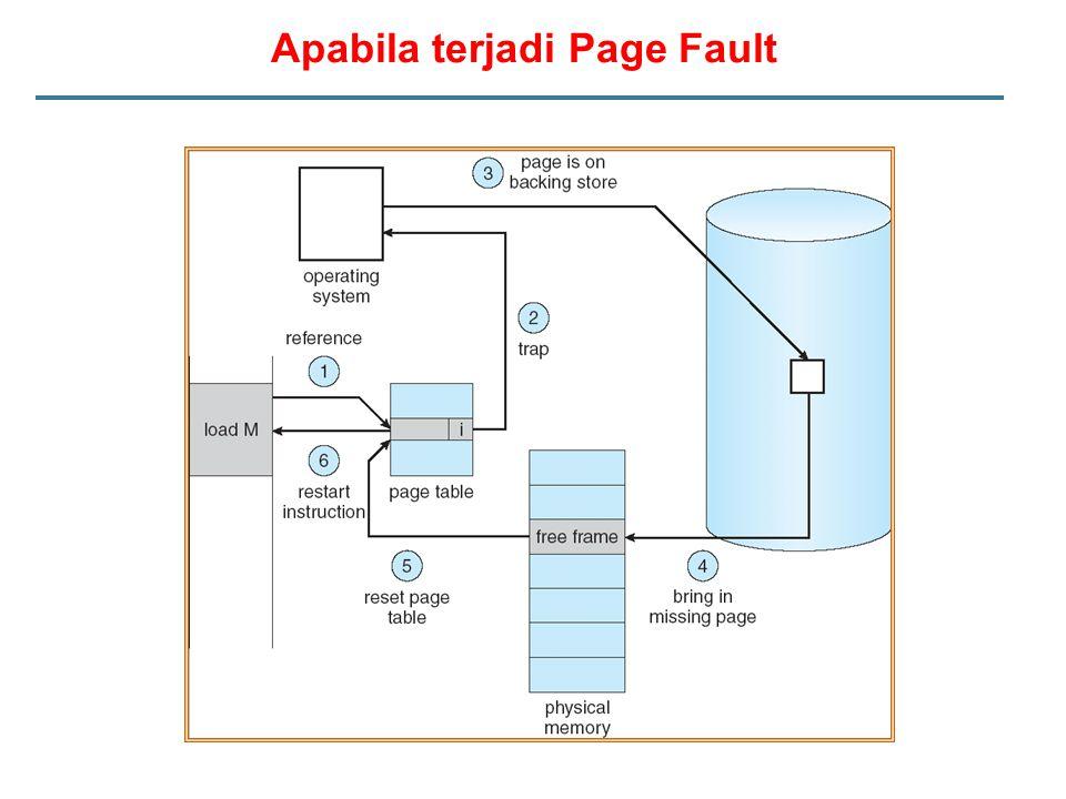 Apabila terjadi Page Fault