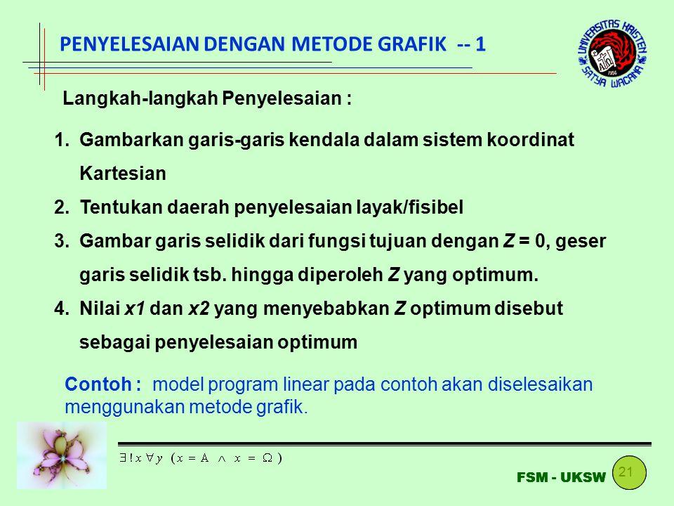 PENYELESAIAN DENGAN METODE GRAFIK -- 1