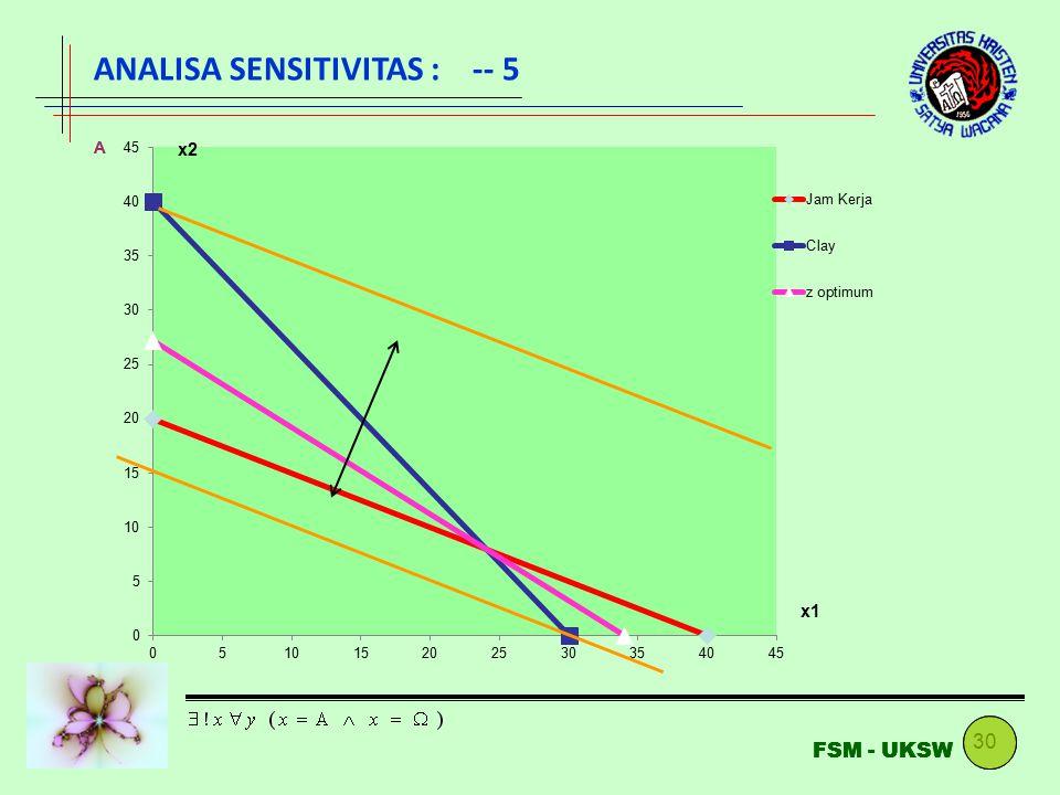 ANALISA SENSITIVITAS : -- 5
