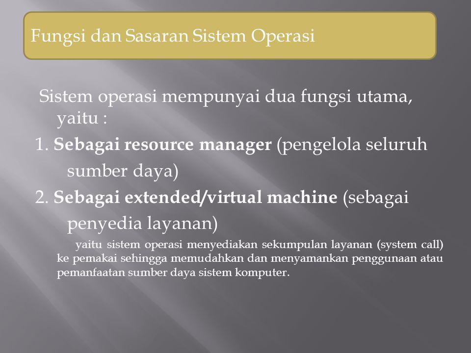 Fungsi dan Sasaran Sistem Operasi