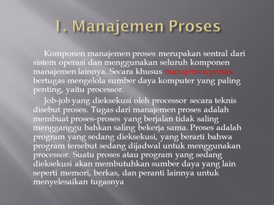 1. Manajemen Proses