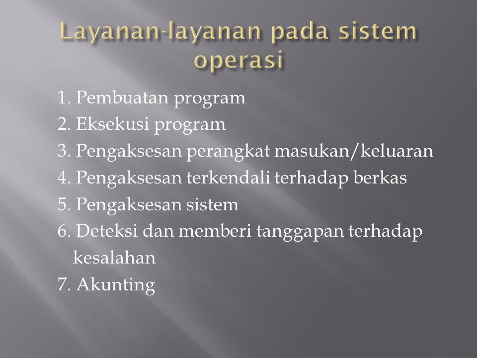 Layanan-layanan pada sistem operasi