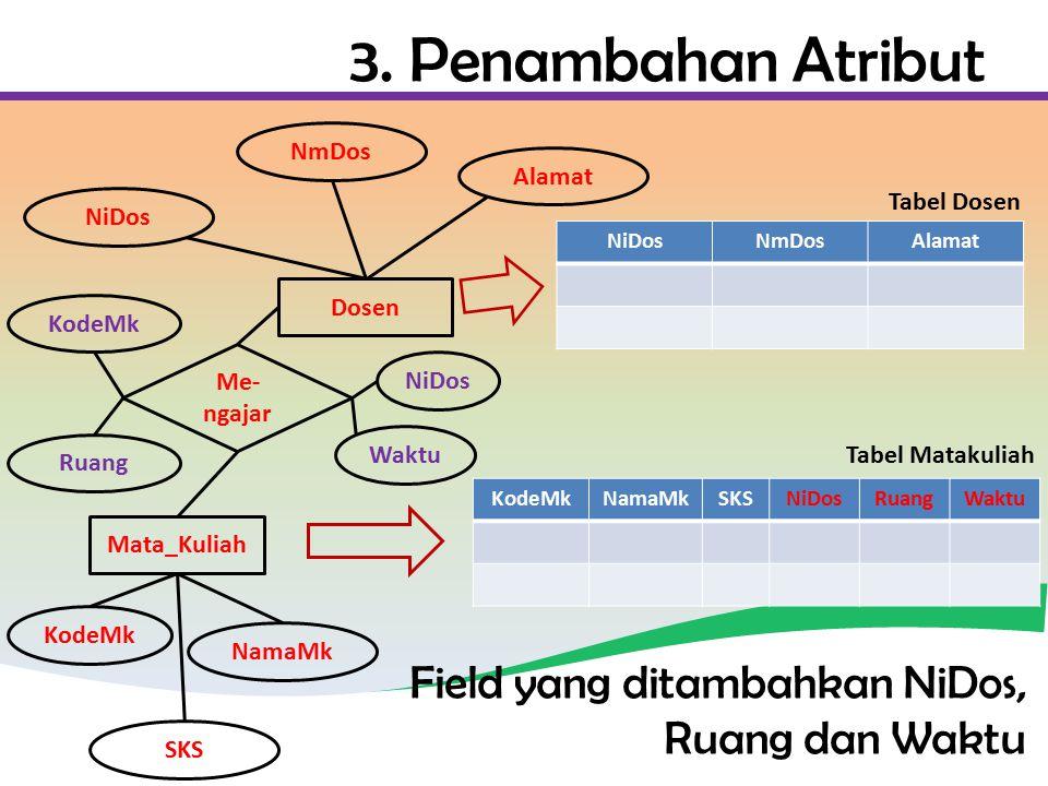 3. Penambahan Atribut Field yang ditambahkan NiDos, Ruang dan Waktu