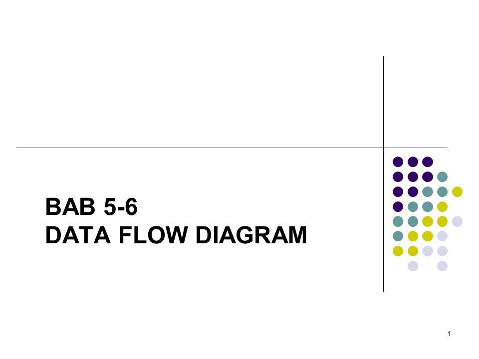 BAB 5-6 DATA FLOW DIAGRAM