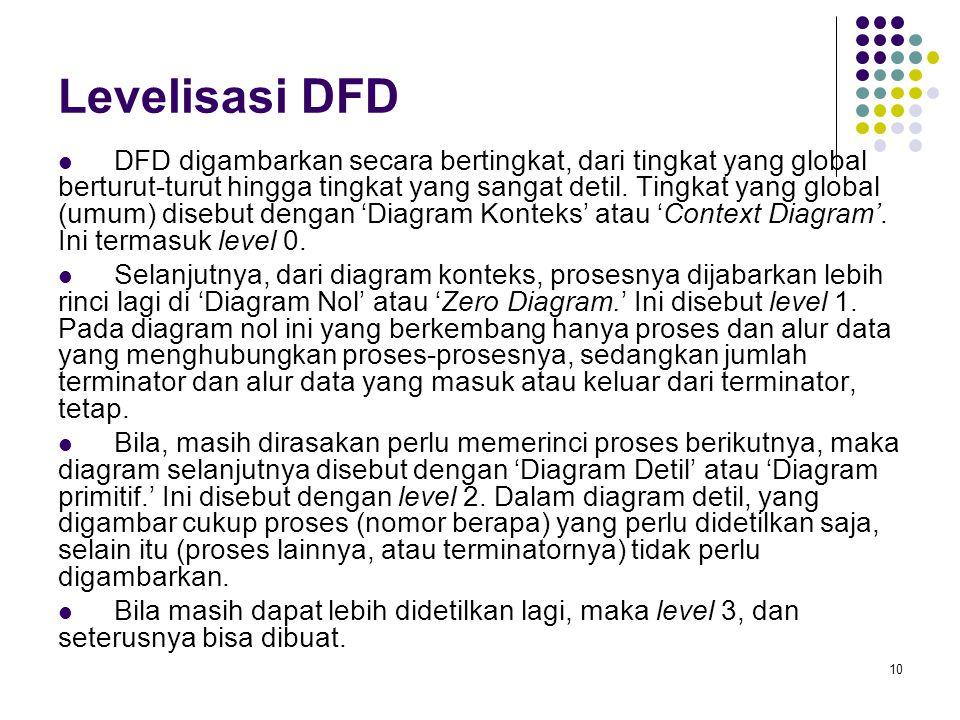 Levelisasi DFD
