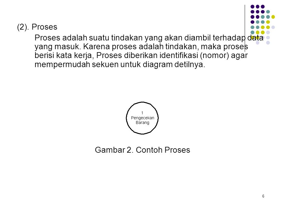 (2). Proses