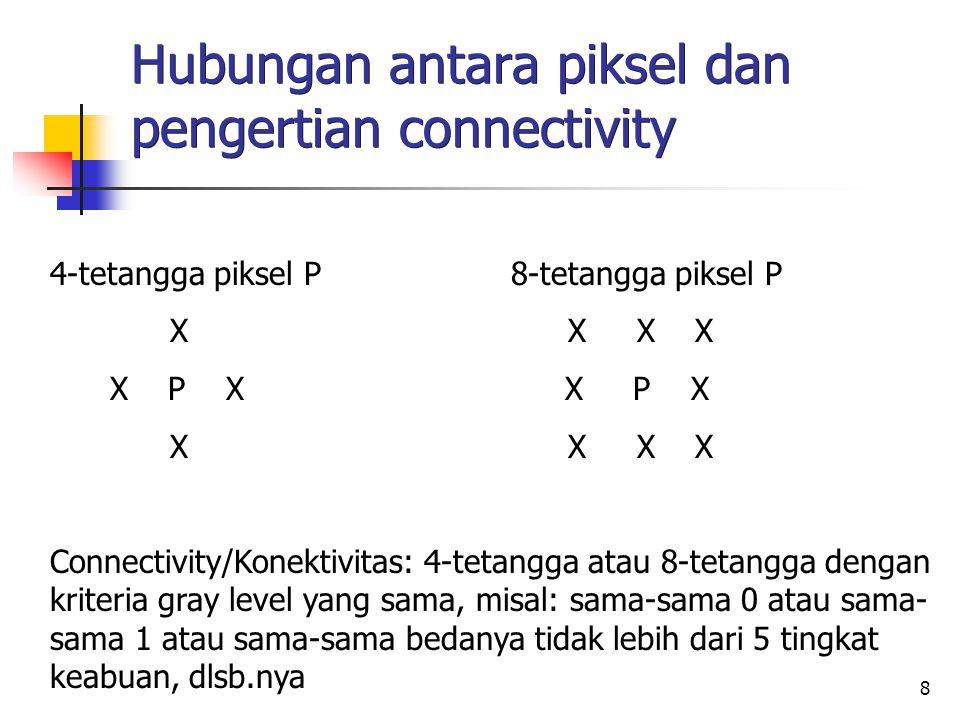 Hubungan antara piksel dan pengertian connectivity