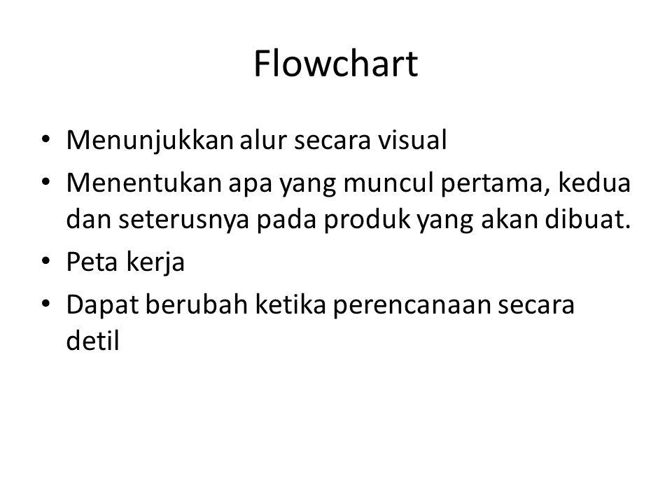 Flowchart Menunjukkan alur secara visual
