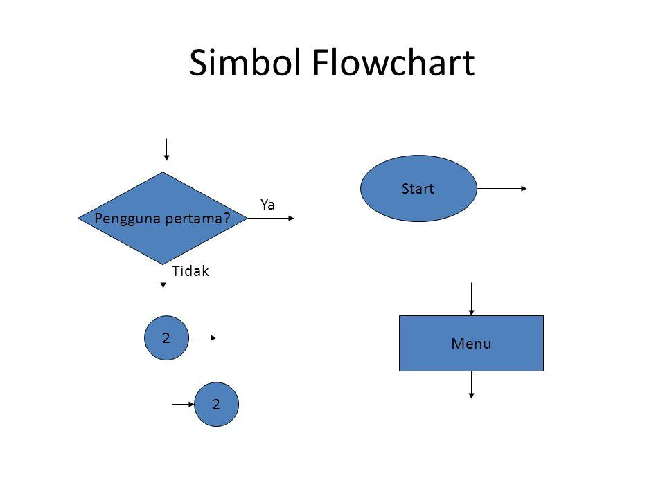 Simbol Flowchart Start Pengguna pertama Ya Tidak Menu 2 2