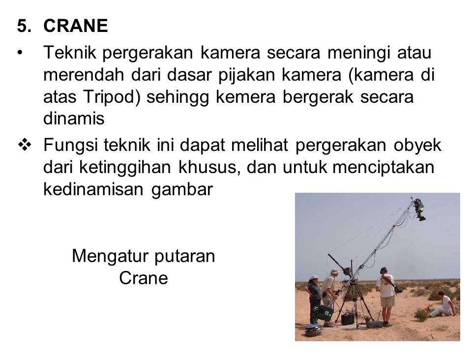 Mengatur putaran Crane