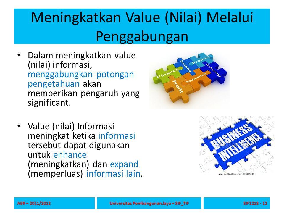 Meningkatkan Value (Nilai) Melalui Penggabungan