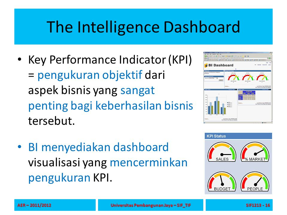 The Intelligence Dashboard