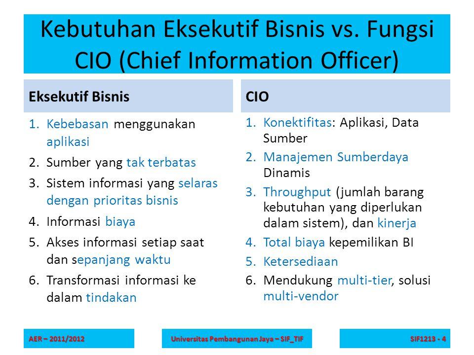 Kebutuhan Eksekutif Bisnis vs. Fungsi CIO (Chief Information Officer)