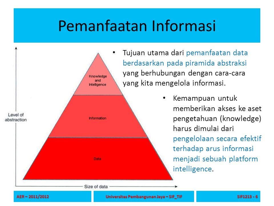 Pemanfaatan Informasi