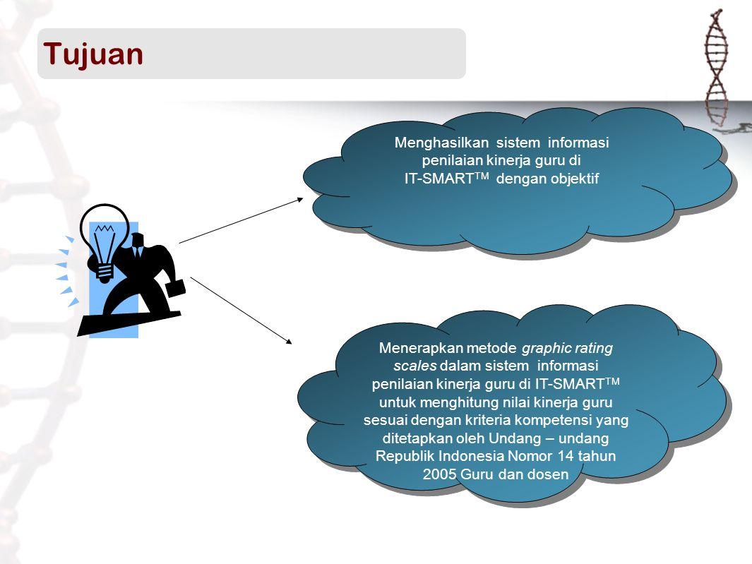 Tujuan Menghasilkan sistem informasi penilaian kinerja guru di IT-SMARTTM dengan objektif.