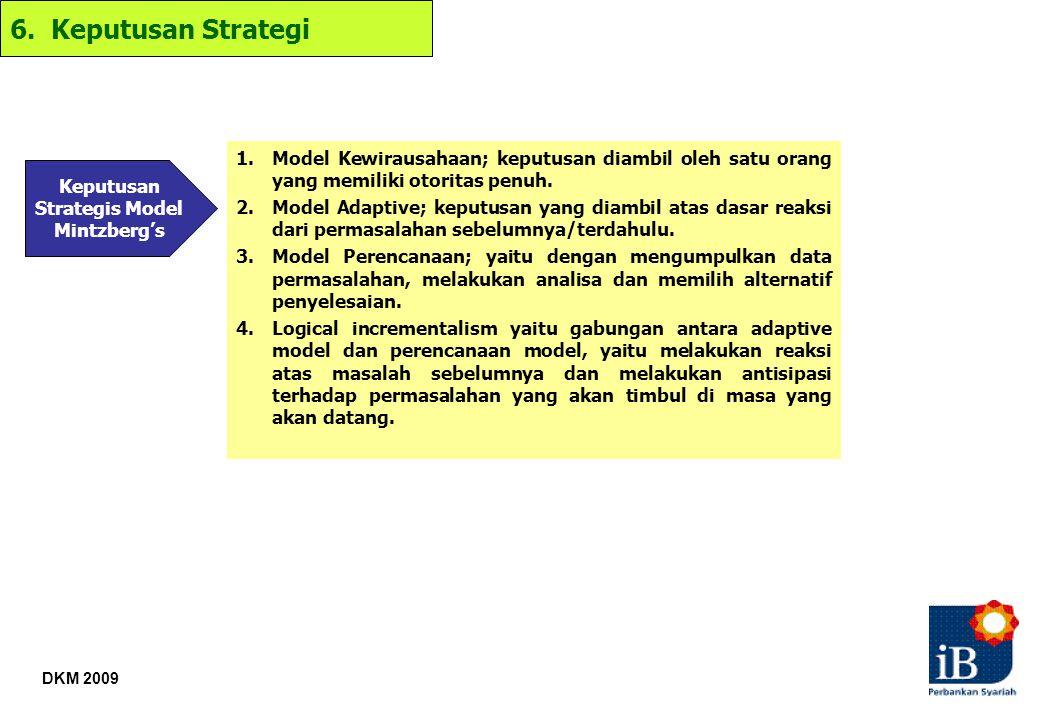 Keputusan Strategis Model Mintzberg's