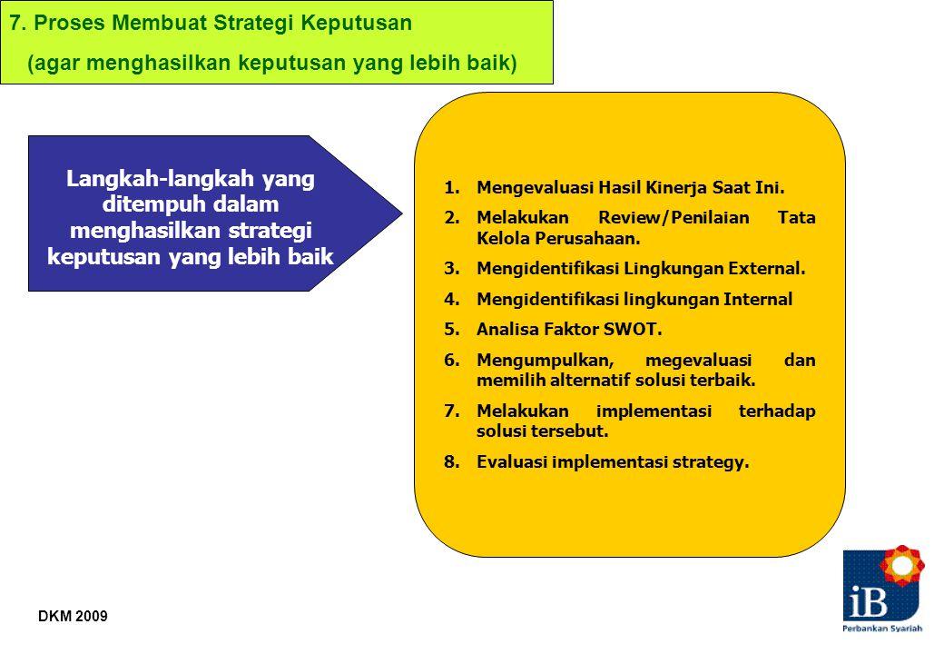 7. Proses Membuat Strategi Keputusan