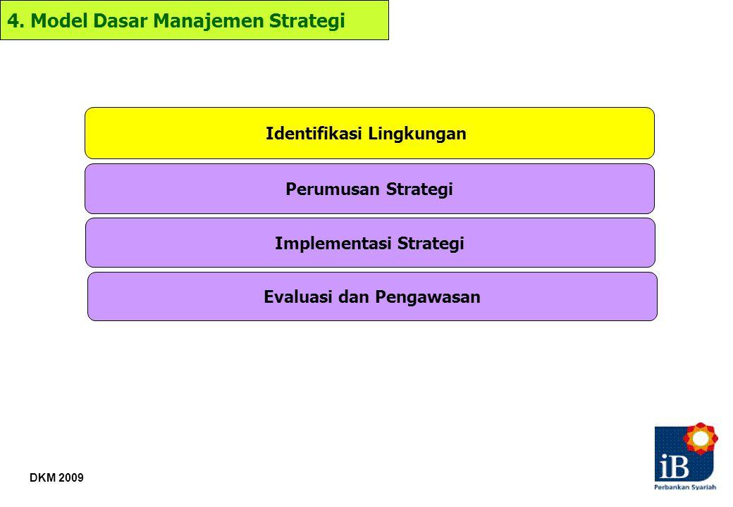 Identifikasi Lingkungan Implementasi Strategi Evaluasi dan Pengawasan