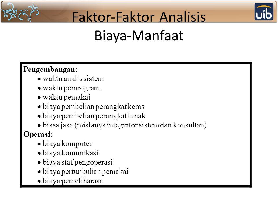 Faktor-Faktor Analisis Biaya-Manfaat