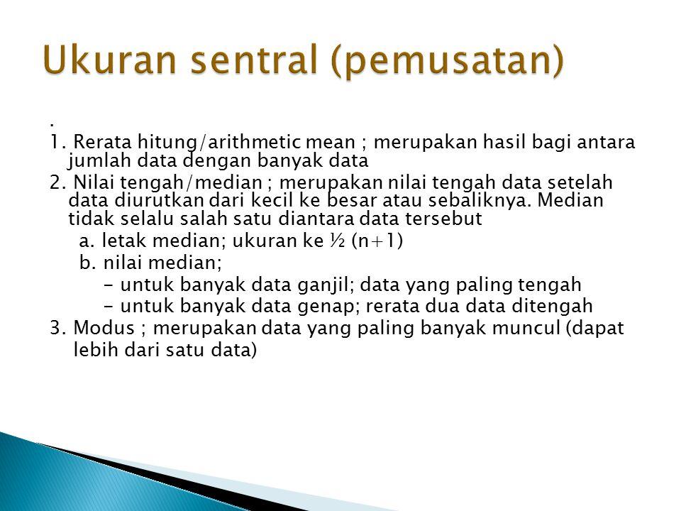 Ukuran sentral (pemusatan)