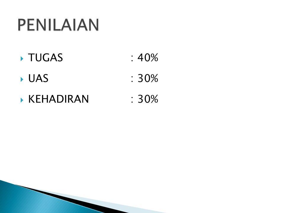 PENILAIAN TUGAS : 40% UAS : 30% KEHADIRAN : 30%