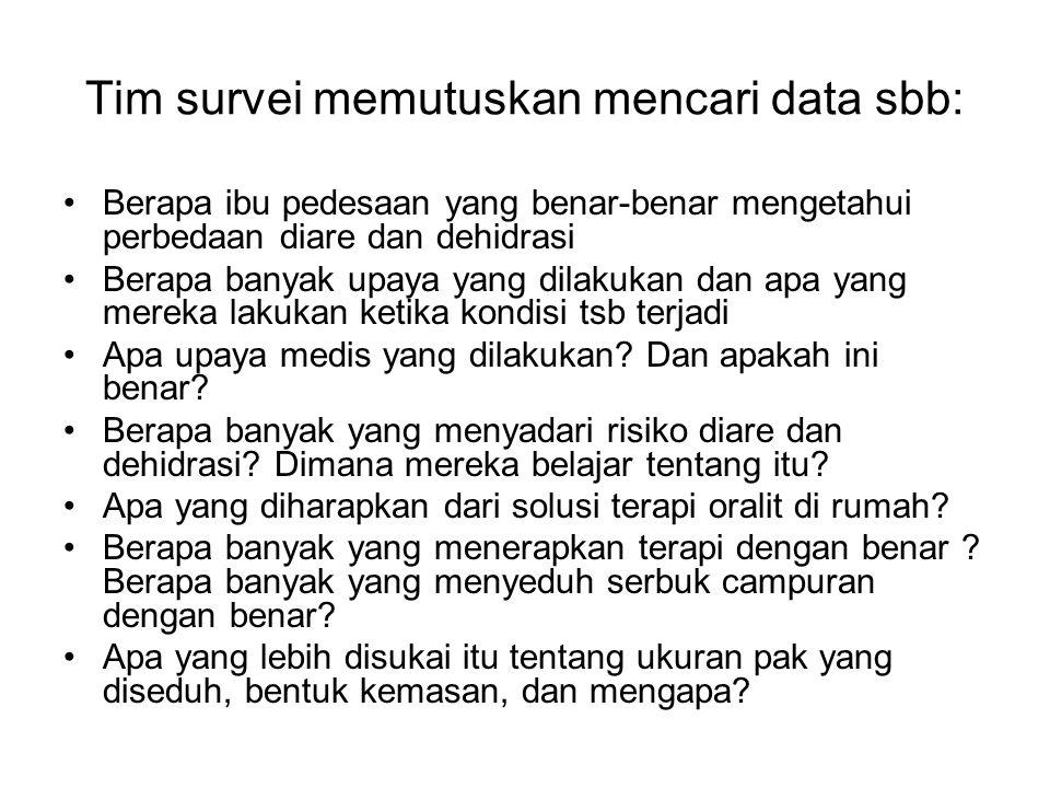 Tim survei memutuskan mencari data sbb: