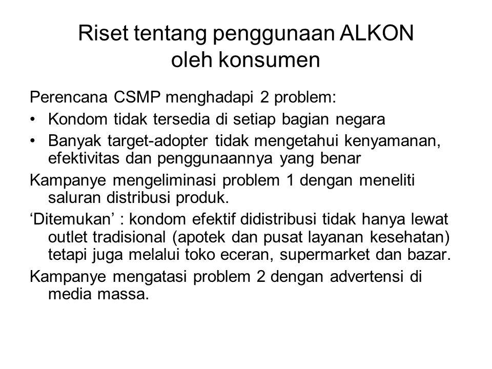 Riset tentang penggunaan ALKON oleh konsumen
