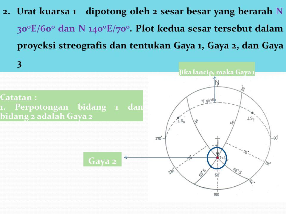 2. Urat kuarsa 1 dipotong oleh 2 sesar besar yang berarah N 30oE/60o dan N 140oE/70o. Plot kedua sesar tersebut dalam proyeksi streografis dan tentukan Gaya 1, Gaya 2, dan Gaya 3
