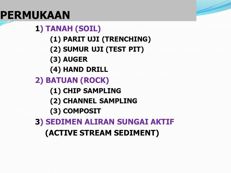 PERMUKAAN 1) TANAH (SOIL) 2) BATUAN (ROCK)
