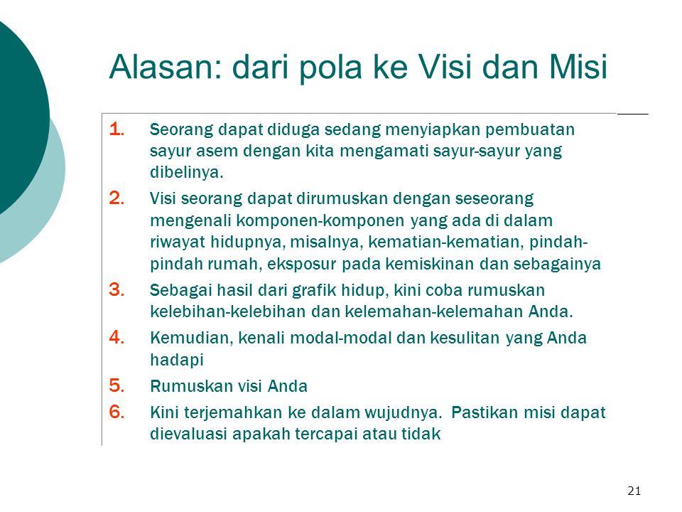 Alasan: dari pola ke Visi dan Misi