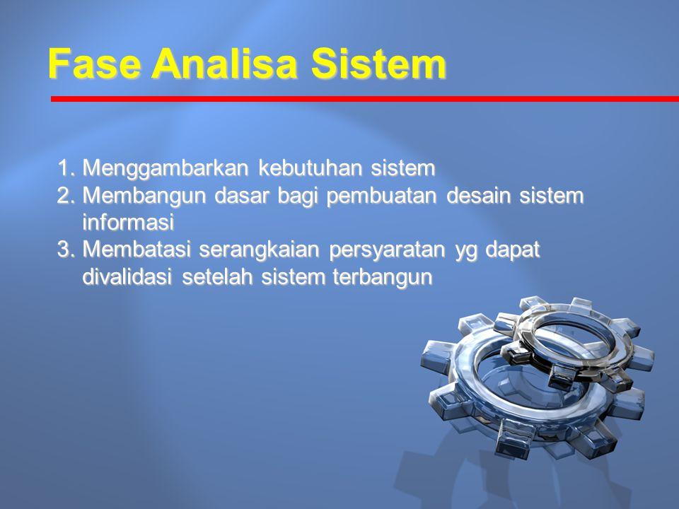Fase Analisa Sistem Menggambarkan kebutuhan sistem