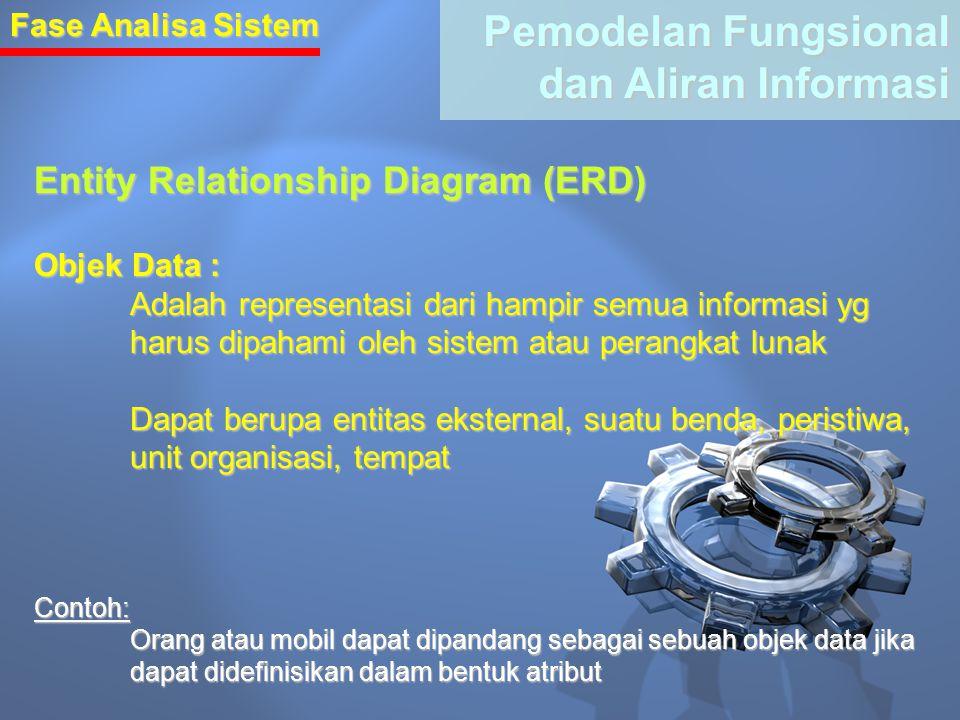 Pemodelan Fungsional dan Aliran Informasi