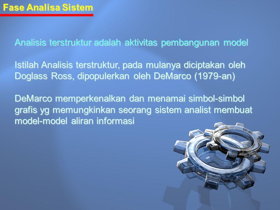 Fase Analisa Sistem Analisis terstruktur adalah aktivitas pembangunan model.