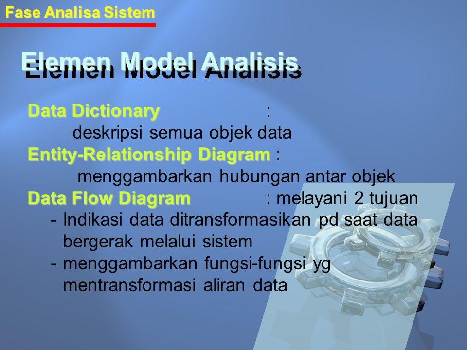 Elemen Model Analisis Elemen Model Analisis Data Dictionary :