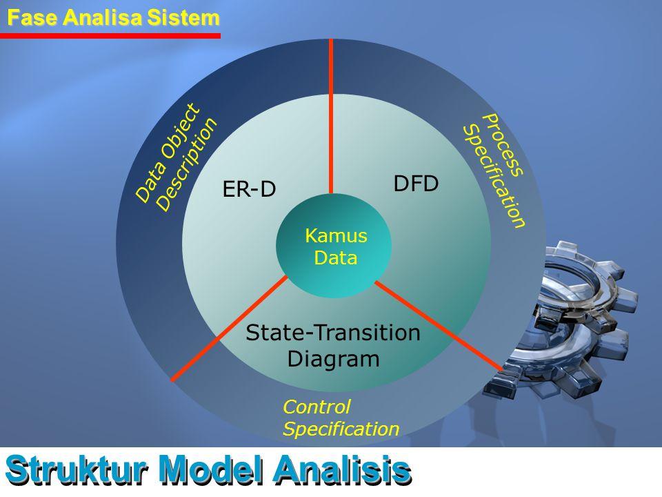 Struktur Model Analisis Struktur Model Analisis