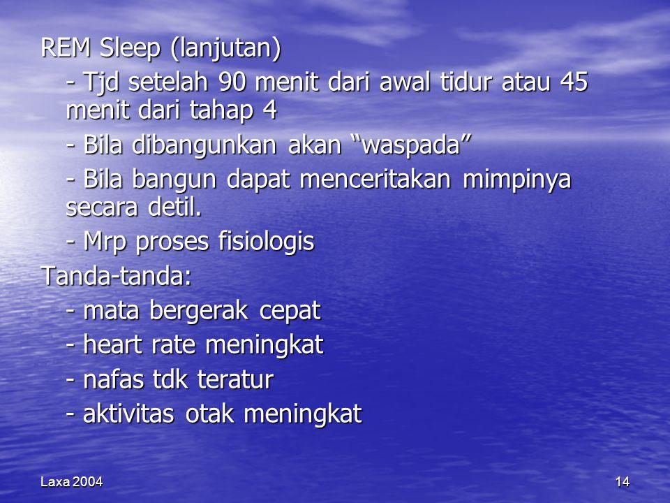 - Tjd setelah 90 menit dari awal tidur atau 45 menit dari tahap 4