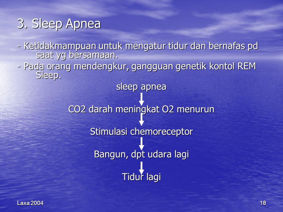 3. Sleep Apnea - Ketidakmampuan untuk mengatur tidur dan bernafas pd saat yg bersamaan. - Pada orang mendengkur, gangguan genetik kontol REM Sleep.